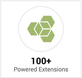 OST has Released 100+ extensions in different CMS's, which have 25000+ active installations